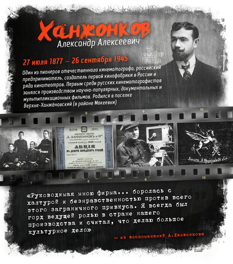 Александр Ханжонков