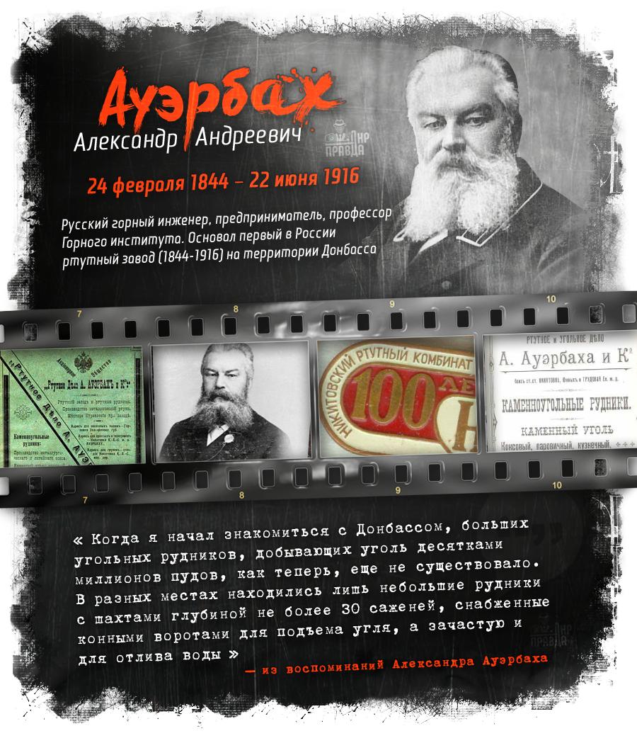 Александр Ауэрбах